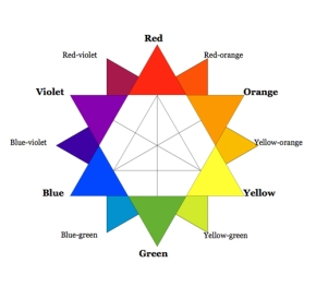 Color Theory for Designers, Part 1, 2 & 3